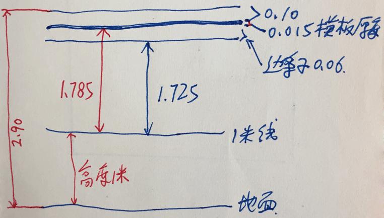 边条子弹线高度如何计算_建筑木工边条子弹线高度计算方法